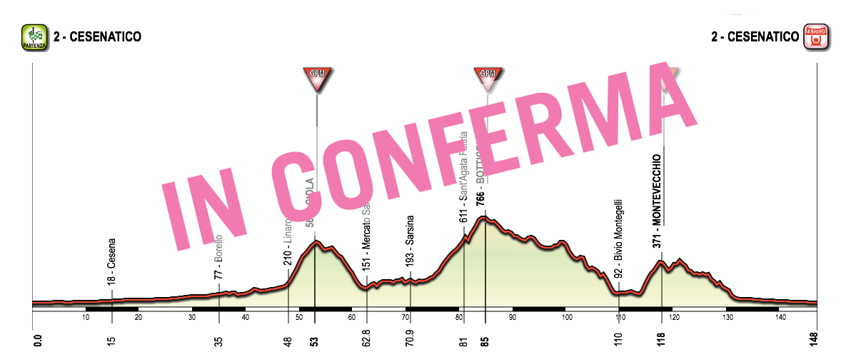 Long route - GPX / Map - Gran Fondo Marco Pantani 2019